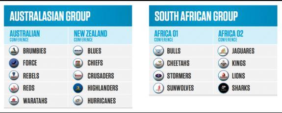 super rugby.jpg