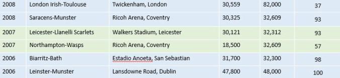HC attendances 2.jpg