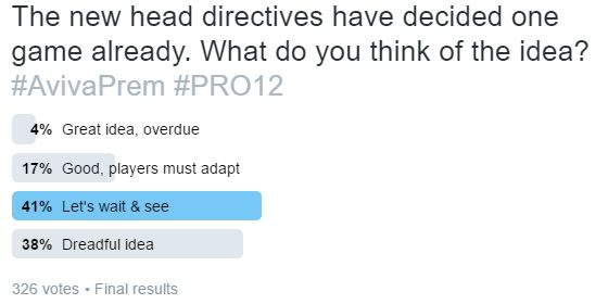 head-directives-poll-result